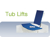 Aquatec Bathlift Bath Safety Supports