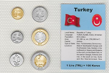 Turkey - set of 6