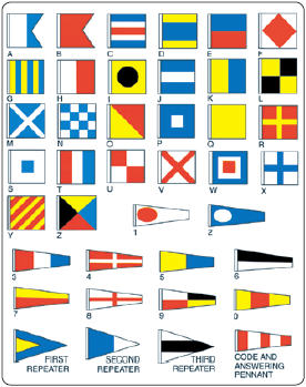<big>International Code of Signals Flag</font></big>