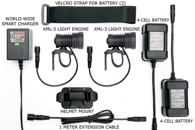 2020 Dual XML-3 Headlight 5000+ Lumen package_MAIN