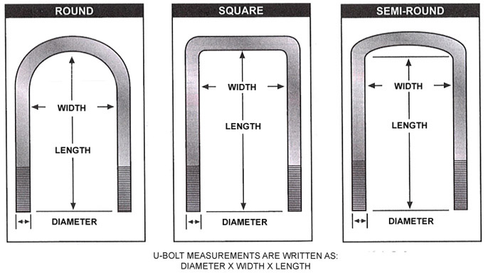 u bolt size chart: U bolt application chart