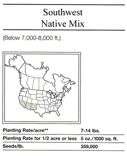 Southwest Native Mix SWATCH