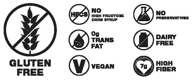 GTG Nutrition Symbols