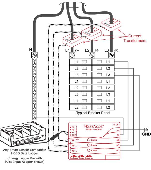 T WNB 3D 480 WattNode 480 VAC 3 phase Delta Wye kWh