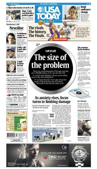 06/03/2010 Issue of USA TODAY