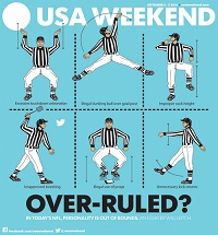 09/05/2014 Issue of USA Weekend