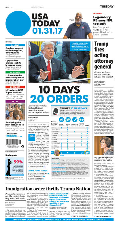 01/31/2017 Issue of USA TODAY