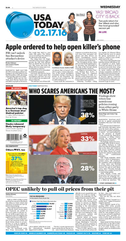 02/17/2016 Issue of USA TODAY