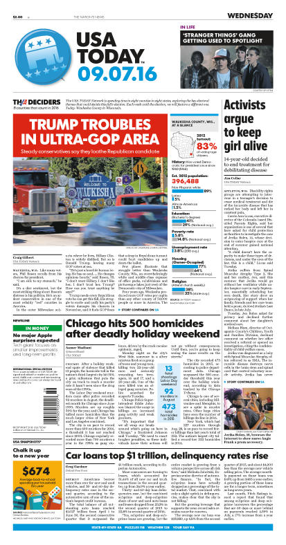09/07/2016 Issue of USA TODAY THUMBNAIL