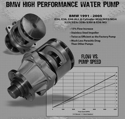 Stewart Bmw Inline 6 High Performance Water Pump Water
