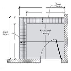 Two Sided EntryLevel Landing LARGE