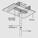 HealthCraft Super Pole Extender for High Ceilings_THUMBNAIL