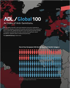 2019 Select Key Findings for ADL Global 100: An Index of Anti-Semitism® LARGE