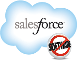 Salesforce.com eCommerce connector MAIN