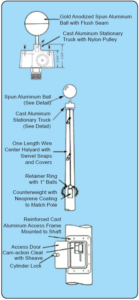 Vanguard Series Of Internal Halyard Flagpoles 20 40