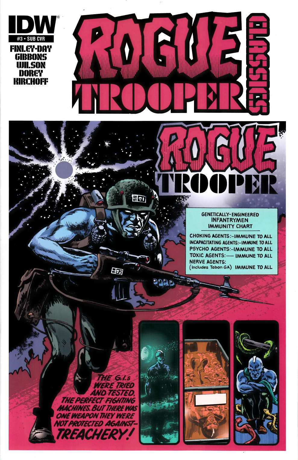 Rogue Trooper Classics #3 Subscription Cover [Comic] LARGE