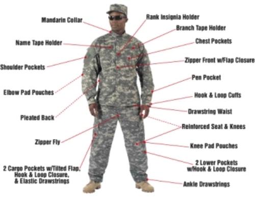 Acu Digital Camo Army Complete Uniform Military And Army