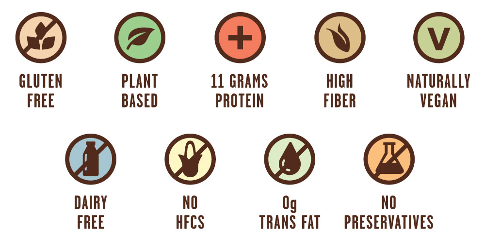 Grab The Gold Nutrition Symbols