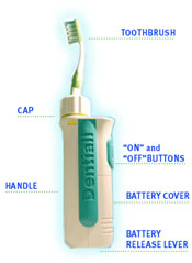 Sonic Dential Ultra Sonic Vibrating Toothbrush MAIN
