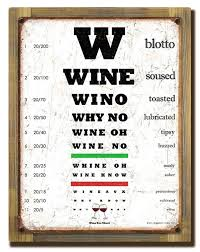 Eye Chart - Mounted
