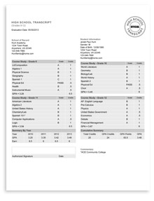 High school transcripts hslda store for Free homeschool transcript template