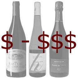 Wines by Price