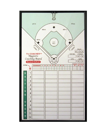 C7000 Coacher Frame-Less Magnetic Board - Baseball/Fastpitch Softball MAIN