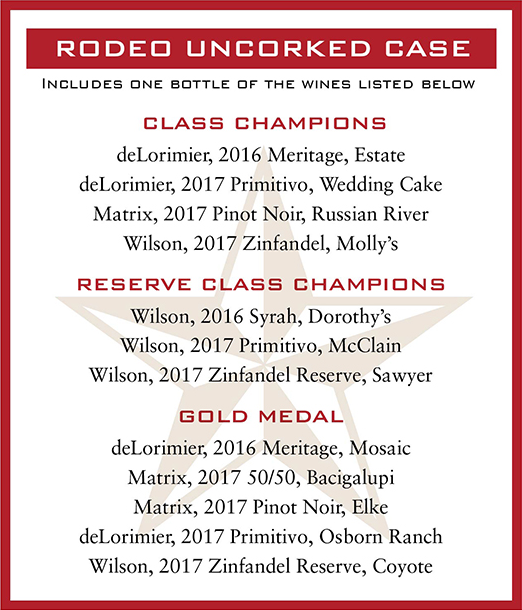 2020 Houston Rodeo Gold Case MAIN