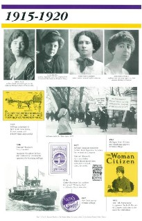 Illustrated Timeline of Woman Suffrage CD