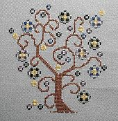 Carolyn Manning Designs - Twigs - Gingham Boughs THUMBNAIL