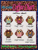 MarNic Designs - Coffee Chart THUMBNAIL