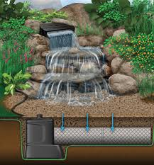 Complete pro fit large 26 39 pondless waterfall kit by for Hillside elevator kit
