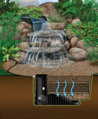 Pondless Waterfall & Stream - Kits & Components