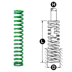 photo and drawing of danly green round wire die spring