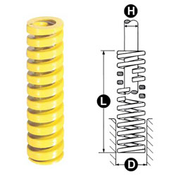 photo and drawing of danly yellow die spring