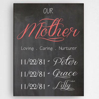 Definition of a Mother Canvas Sign - Personalized LARGE