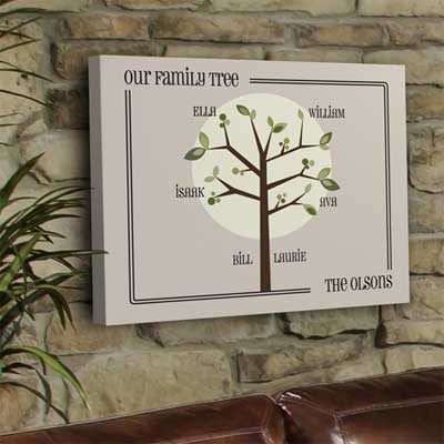 Modern Family Tree Canvas Print LARGE