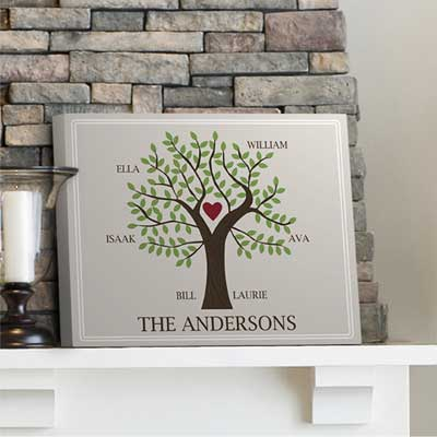 Traditional Family Tree Canvas Print LARGE