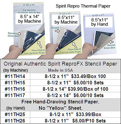 Stencil Spirit Thermal Copy Paper