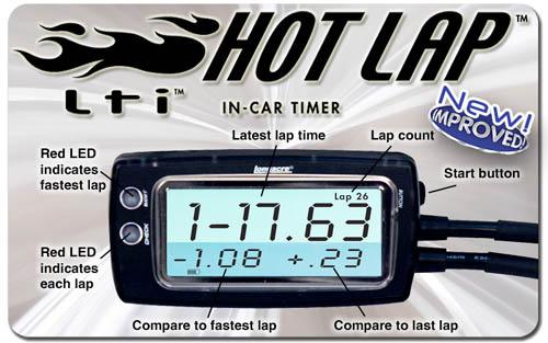Longacre - Hot Lap Compact Display System