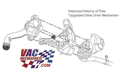 VAC High Volume Competition Oil Pump (S54/S50B32 Euro)