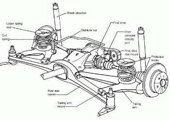 Vac Semi Trailing Arm Rear Camber Toe Adjustment Kits P2019 on 2001 ford expedition suspension diagram