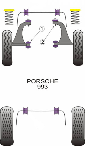 Porsche 993, Polyurethane Front Control Arm Bushings, Powerflex MAIN