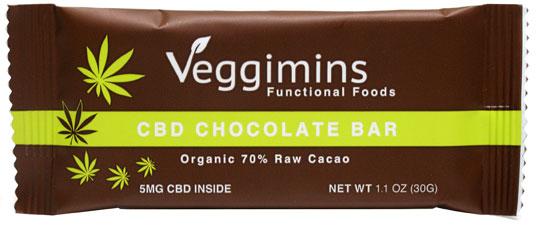 Image result for veggimins cbd