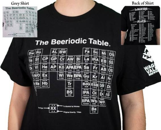 "A t-shirt with the ""Beeriodic"" table of elements featuring different brew styles"
